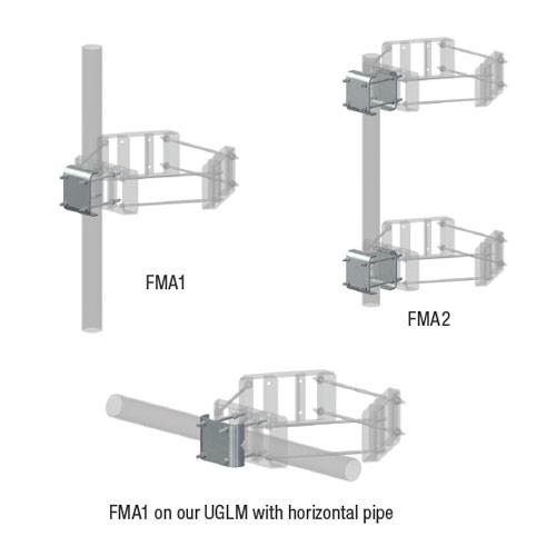 Flush Mount Adapter Kits
