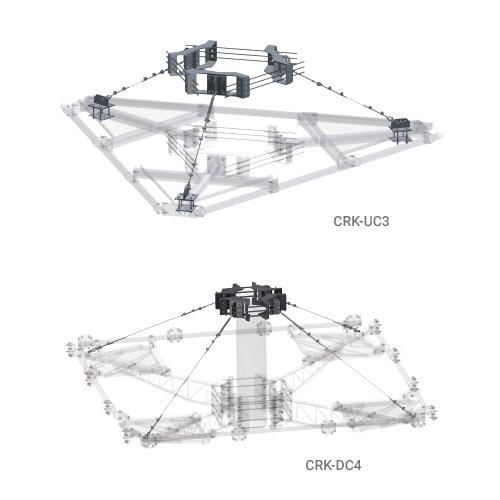 Cable Platform Reinforcement Kits