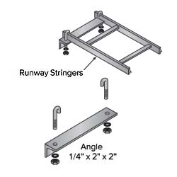 Runway End Wall Support Kit