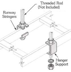 Slotted Runway Support Kit