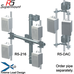 RRU R5 Universal Pipe Mounts